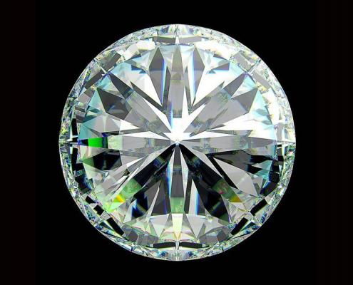 Die Kristallkugel als Hilfsmittel
