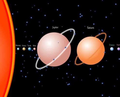 Saturn hat den König der Monde abgelöst